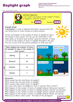 Outstanding Science Year 1 - Seasonal changes | Daylight graph