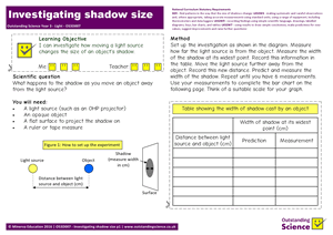 Outstanding Science Year 3 - Light | Investigating shadow size