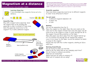 Outstanding Science Year 3 - Forces and magnets | Magnetism at a distance