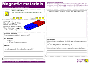 Outstanding Science Year 3 - Forces and magnets | Magnetic materials