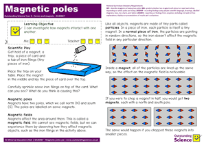 Outstanding Science Year 3 - Forces and magnets | Magnetic poles