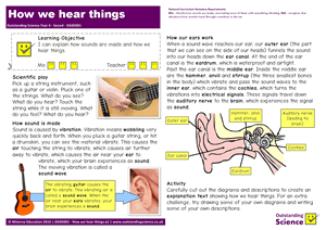 Outstanding Science Year 4 - Sound | How we hear things