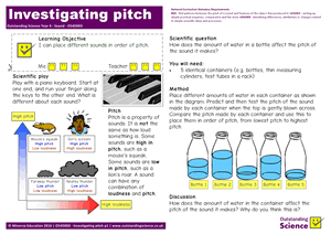 Outstanding Science Year 4 - Sound | Investigating pitch