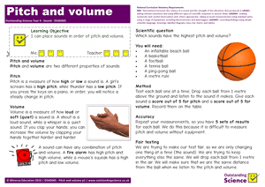 Outstanding Science Year 4 - Sound | Pitch and volume