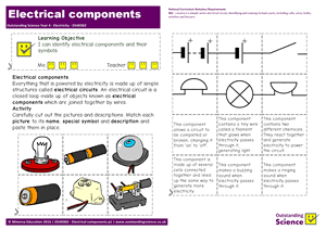 Outstanding Science Year 4 - Electricity | Electrical components