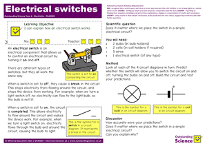 Outstanding Science Year 4 - Electricity | Electrical switches
