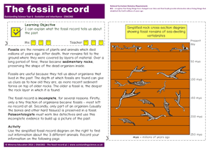 Outstanding Science Year 6 - Evolution and inheritance | The fossil record
